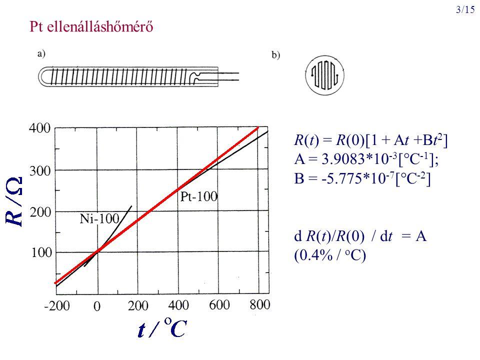 Pt ellenálláshőmérő R(t) = R(0)[1 + At +Bt2] A = 3.9083*10-3[°C-1]; B = -5.775*10-7[°C-2] d R(t)/R(0) / dt = A (0.4% / oC)